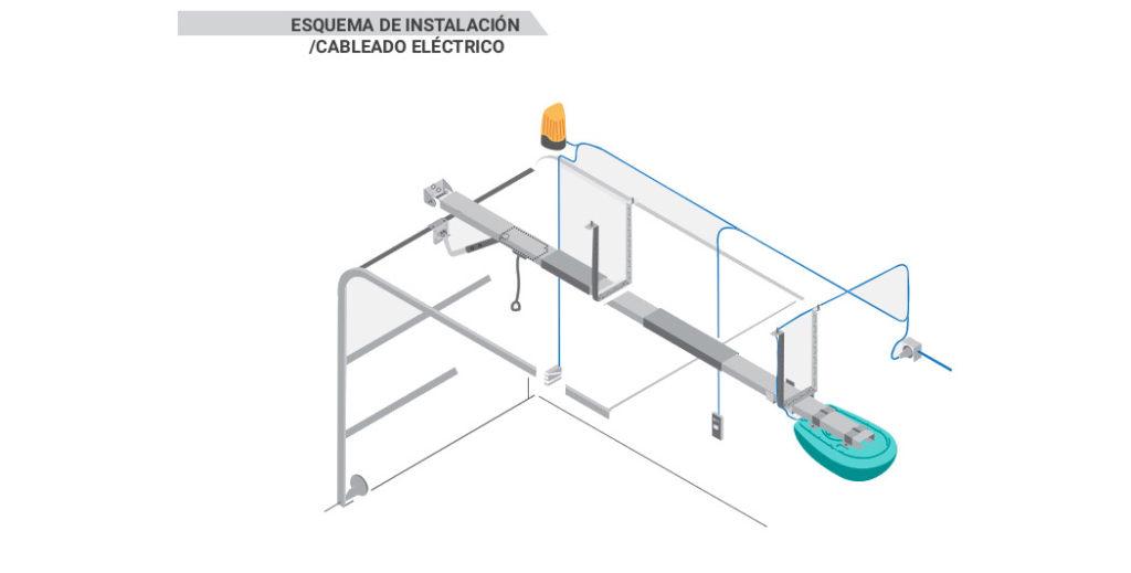 Esquema de Accesorios para NAOS Erreka by SAGSA Doors and Gates