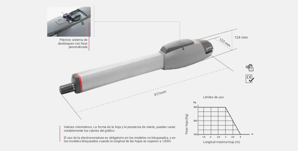 Especificaciones Abre Puertas Automáticas KAIROS ERREKA by SAGSA Doors and Gates