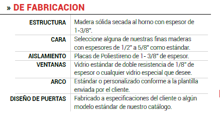 CHD Diseño de Puertas de Madera FABRICACIÓN by SAGSA Doors and Gates